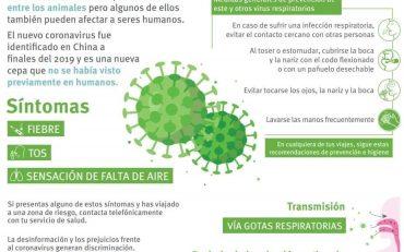 que-debes-saber-del-nuevo-coronavirus-5e611034ac6b2