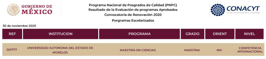 Programa Nacional de Posgrados de Calidad (PNPC) - Resultado de la Evaluación de programas Aprobados - Convocatoria de Renovación 2020